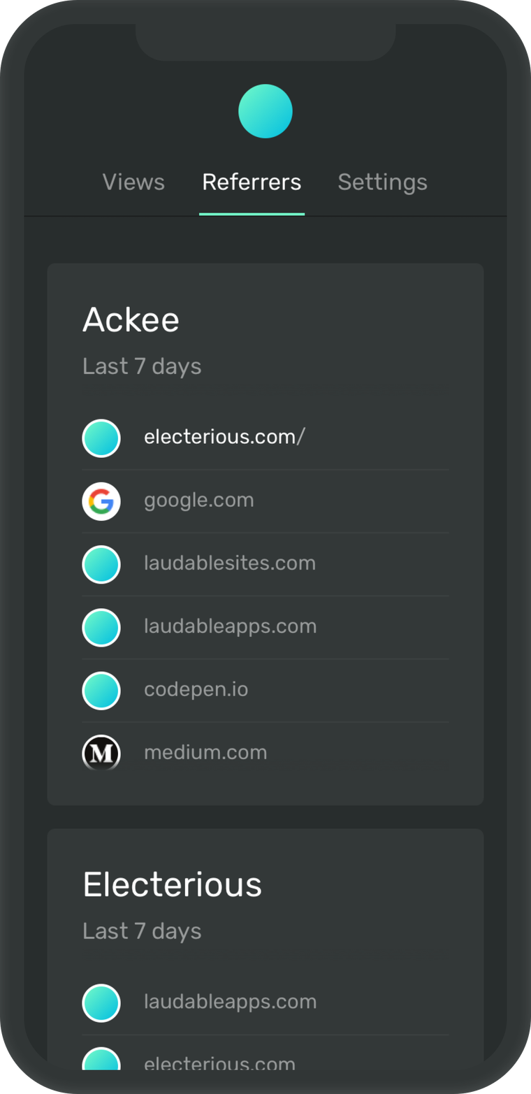Screenshot of Ackee showing page referrers